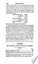 Bulletin des sciences médicales