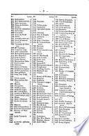 Catalogue général de tous les dahlias anglais cultivés dans l'établissement d'horticulture de Ch.s Van Geert, à Anvers... Disponibles pour le printemps et l'été 1840