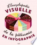 Encyclopédie visuelle de la pâtisserie en infographie