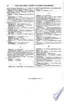 Le Moniteur scientifique du Doctor Quesneville