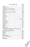 Manuel d'un cours de chimie, ou Principes élémentaires théoriques et pratiques de cette science
