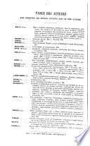 Nouveau dictionnaire de médecine et de chirurgie pratiques illustré de figures intercalées dans le texte ...