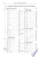 Revue générale des sciences pures et appliquées